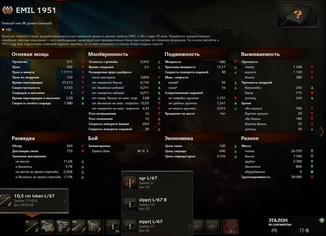 Характеристики танка Emil 1951