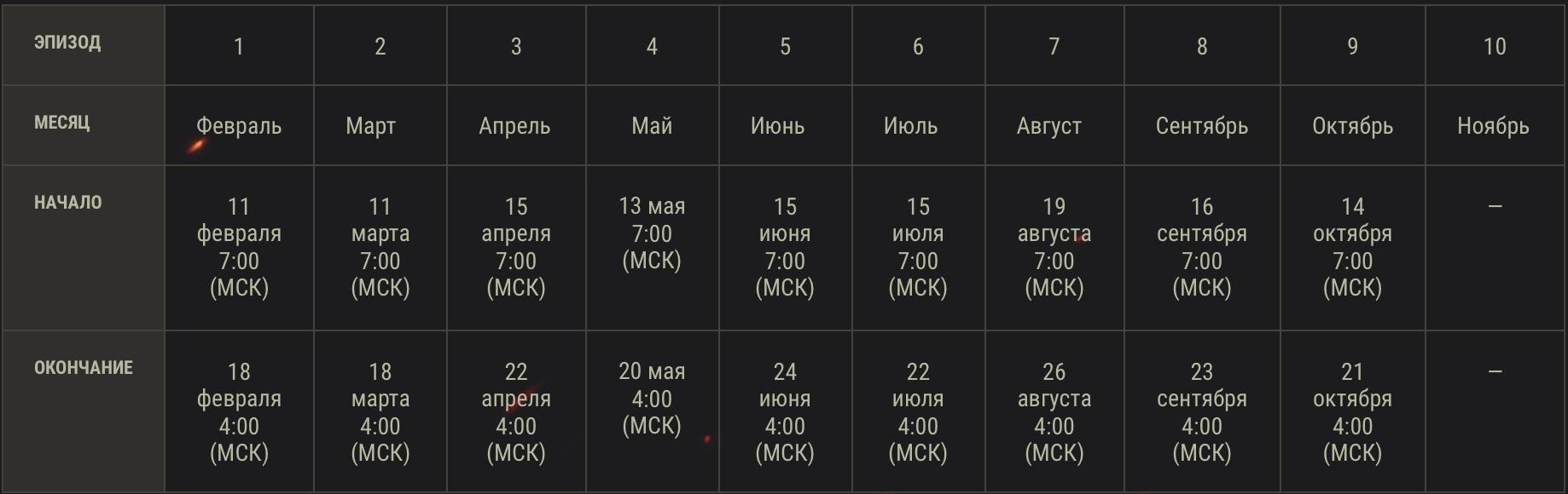 Линия фронта 2019 расписание