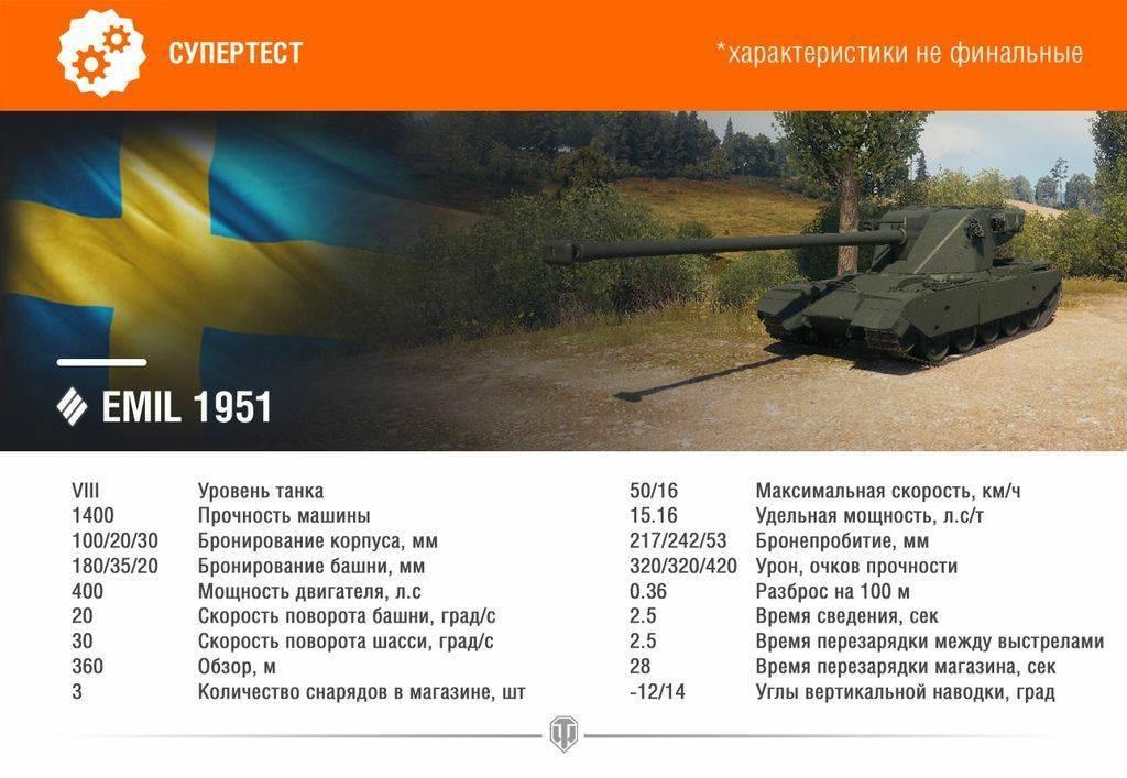 Emil 1951 TTX танка