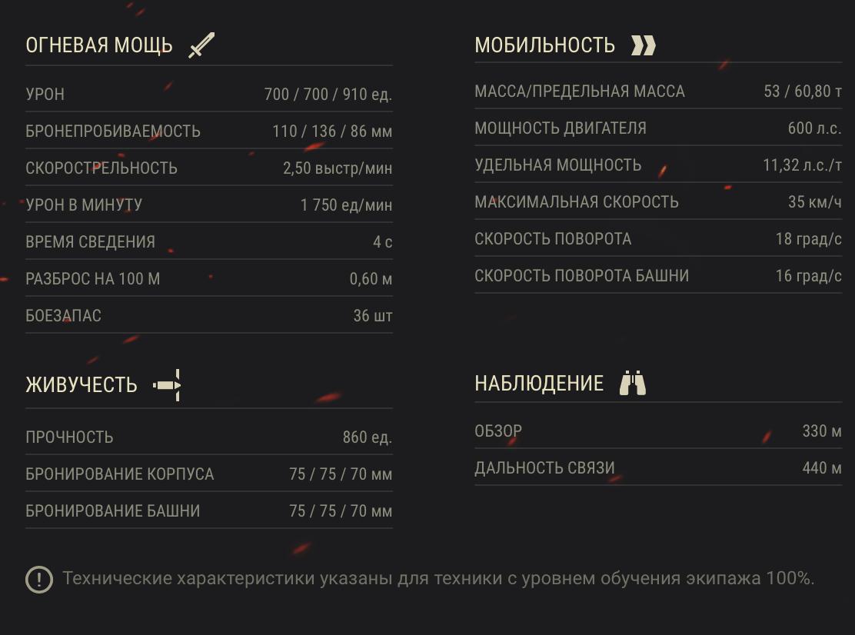ТТХ КВ-2 (Р) Valhallah Ragnarok