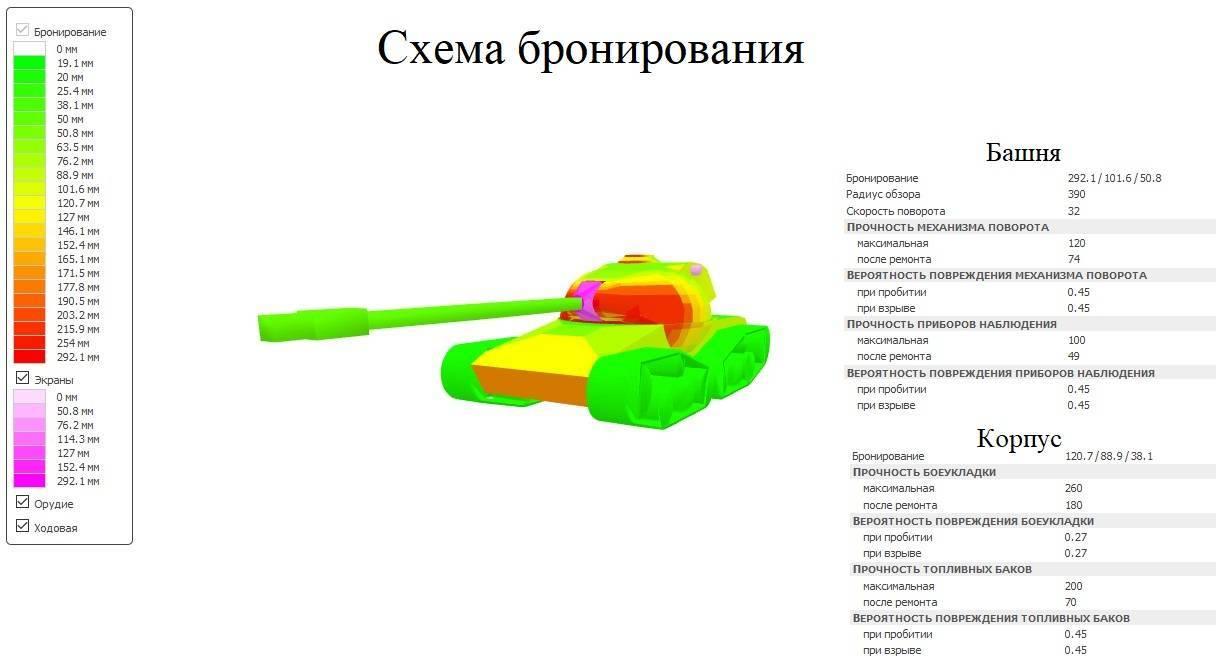 Схема бронированияAE Phase I